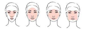 visuel-forme-visage